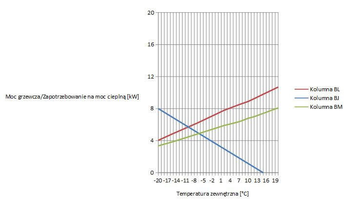 wykresy-powietrzne wykresy-powietrzne - wykresy powietrzne