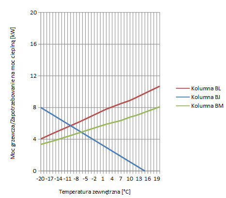 wykresy-powietrzne01 wykresy-powietrzne01 - wykresy powietrzne01