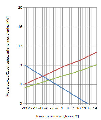 wykresy-powietrzne02 wykresy-powietrzne02 - wykresy powietrzne02